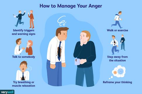 anger-management-strategies-4178870.png