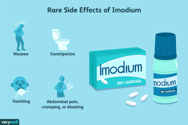how-safe-is-imodium-1945154.png