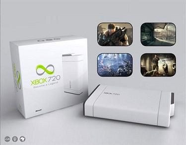 Design Conceitual do Xbox 720/Infinity