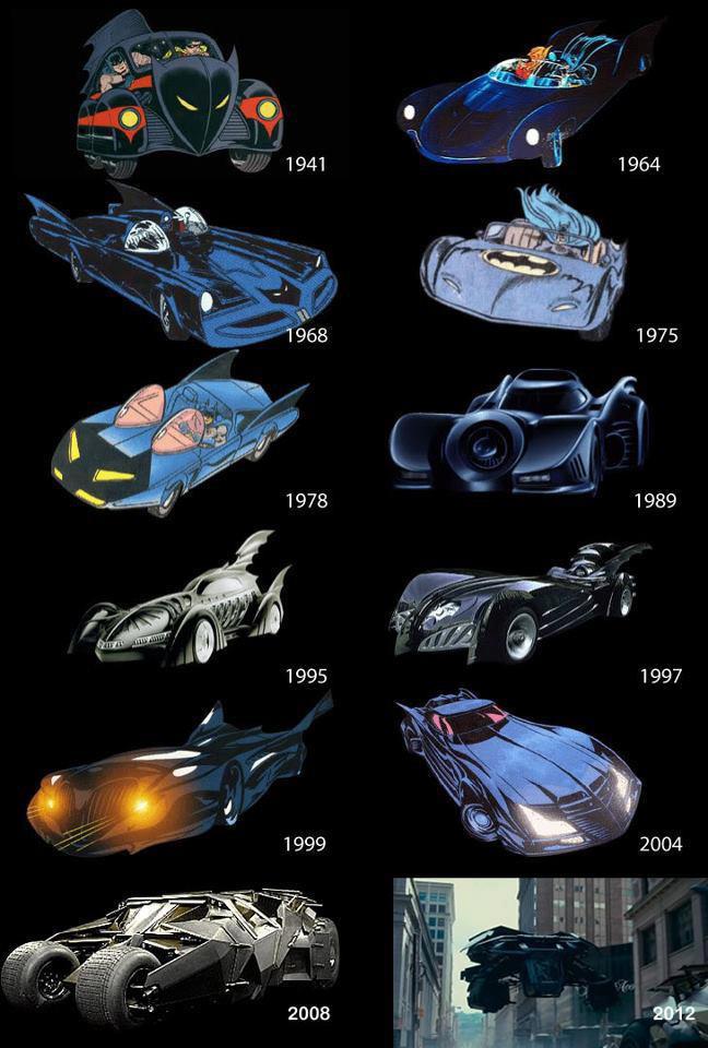 A Evolução do Batmóvel