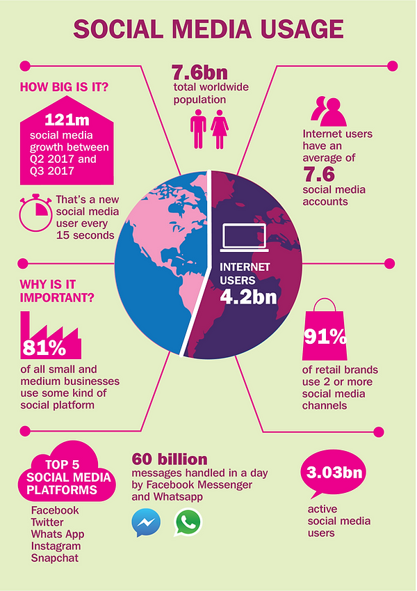 Social media infographic-v2-01.png