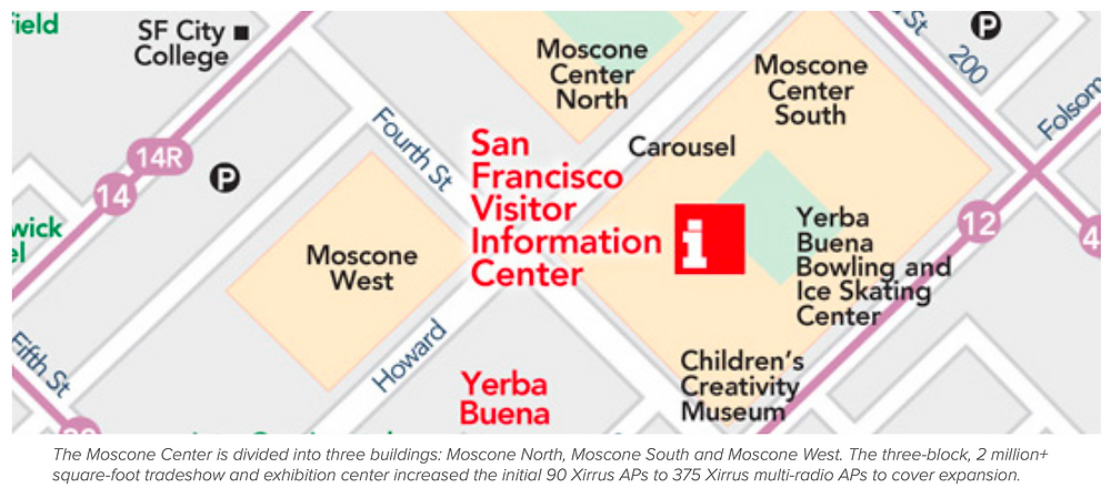 The Moscone Center is divided into three buildings: Moscone North, Moscone South and Moscone West. The three-block, 2 million+ square-foot tradeshow and exhibition center increased the initial 90 Xirrus APs to 375 Xirrus multi-radio APs to cover expansion.