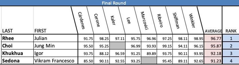EOIVC 2020 Finals.jpg