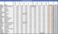 EOIVC 2020 Quarter Final Scores.jpg
