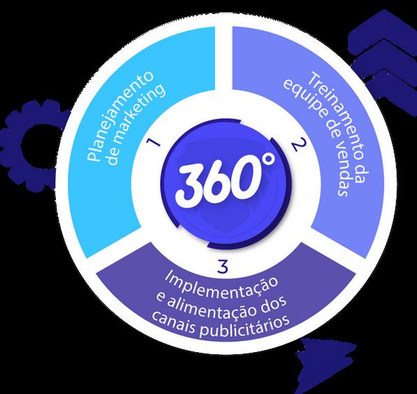 Romper 360.png