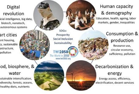 Sostenibilità e trasformazione digitale: quali correlazioni?