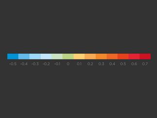 Met Office Spectrum of Change
