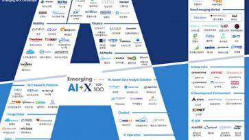 딥노이드, '2020 Emerging AI+X TOP 100' 선정