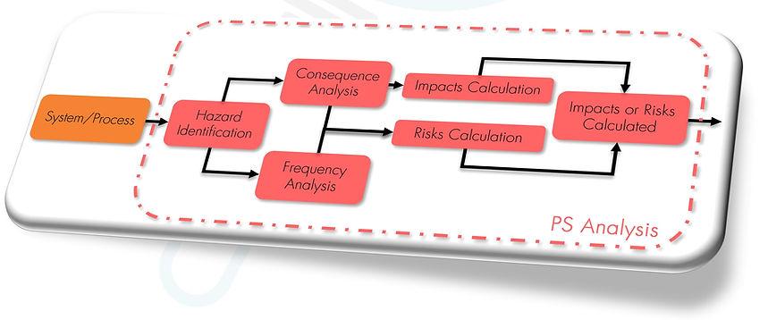 Marketing - PS - Analysis.JPG