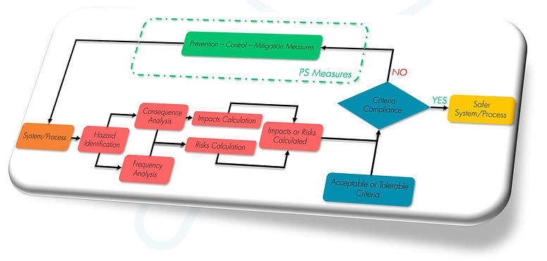 Marketing - PS - Measures.JPG