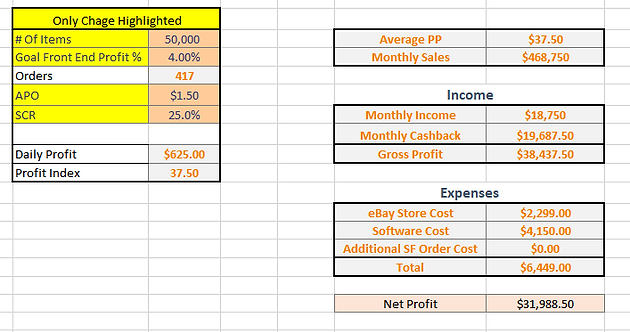 Strategy Piece: Taking an Analytical Approach to eBay