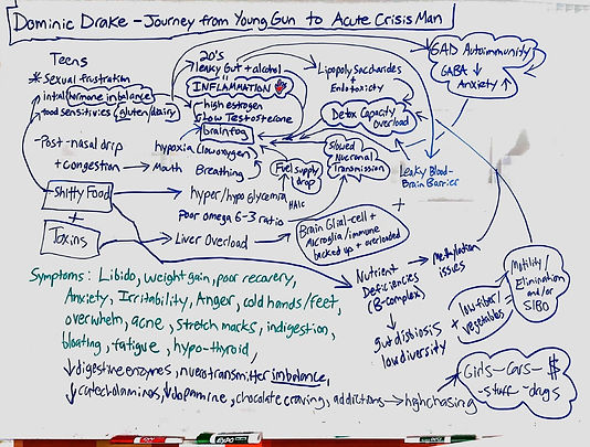 Customer Journey Map Whiteboard.jpg