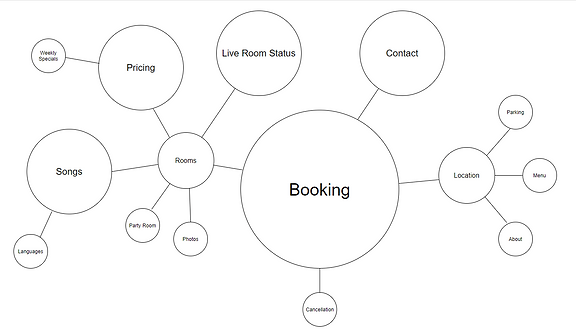 2020-02-09_P2_Concept_Map_02.png