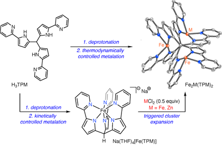 Kinetic Versus Thermodynamic Metalation Enables Synthesis of Isostructural Homo- and Heterometallic Trinuclear Clusters