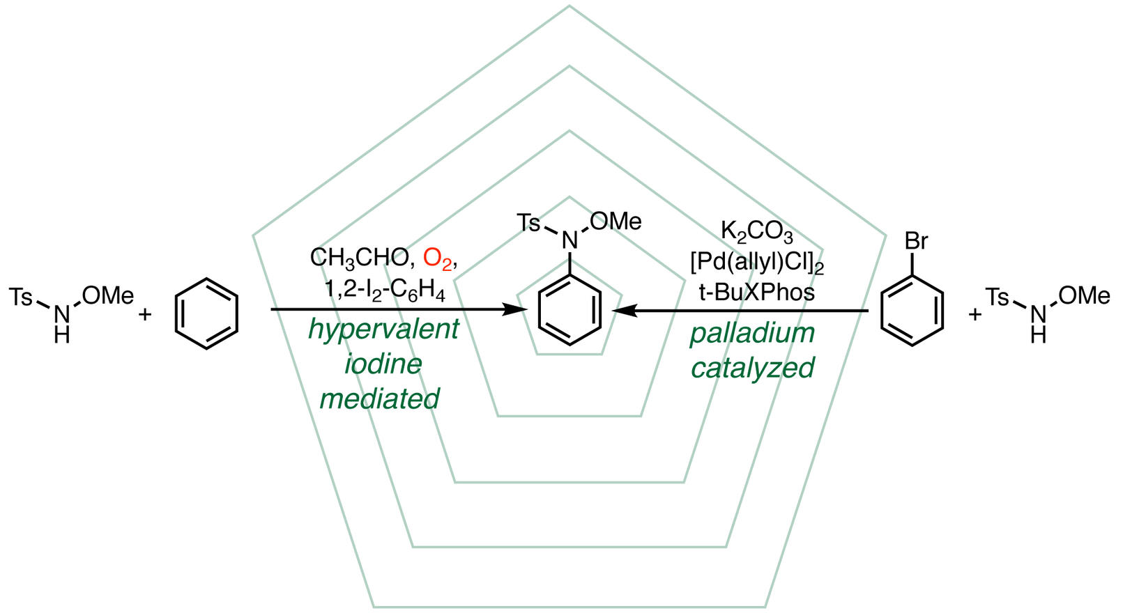 Exploring Green Chemistry with Aerobic Hypervalent Iodine Catalysis