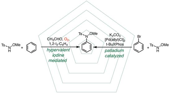 Exploring Green Chemistry with Aerobic Hypervalent Iodine Catalysis