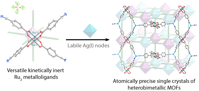 Synthesis of Atomically Precise Single-Crystalline Ru2-Based Coordination Polymers