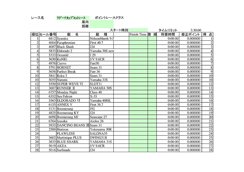2018ラグーナカップエントリーリスト(ポイントレースクラス)