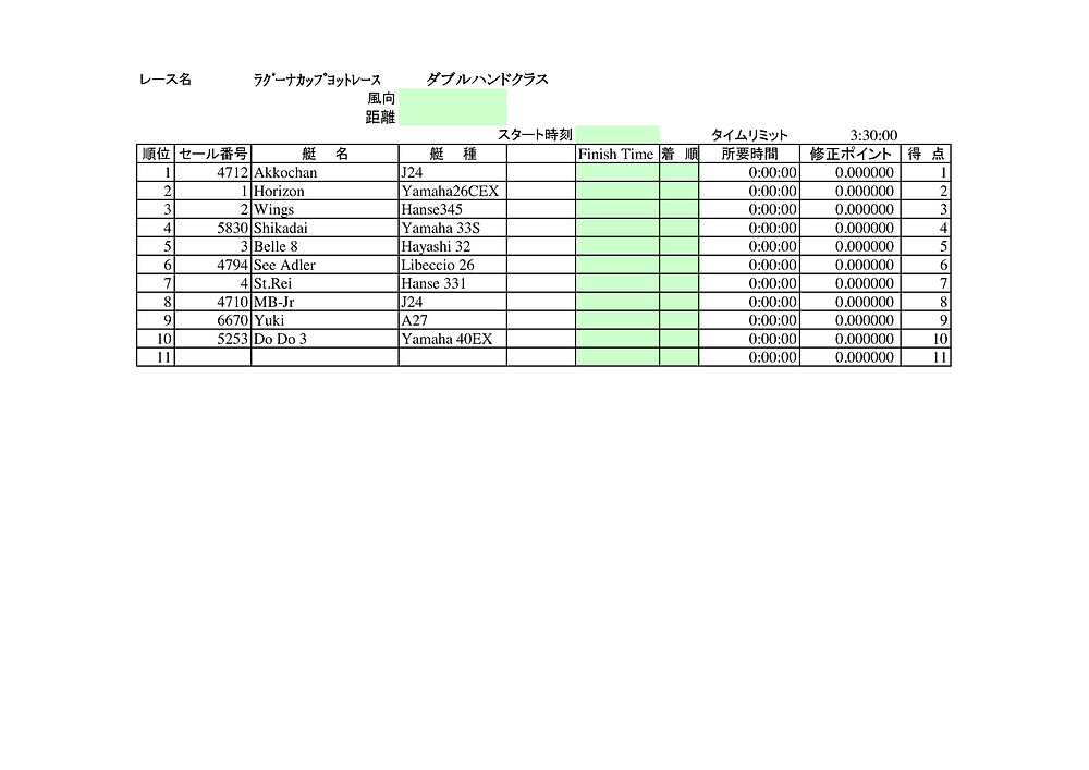 LMYCラグーナカップ(ダブルハンドクラス)