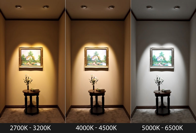 The Ultimate Guide To Choose The Right Led Light Colour Temperature
