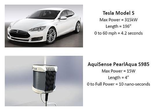 "Tesla meme - Tesla Model S Power = 315 kw Length 196"" 0 to 60 = 4.2 seconds - PearlAqua Max Power 15W Length 4"" 0 to Full Power = 10 nano-seconds"