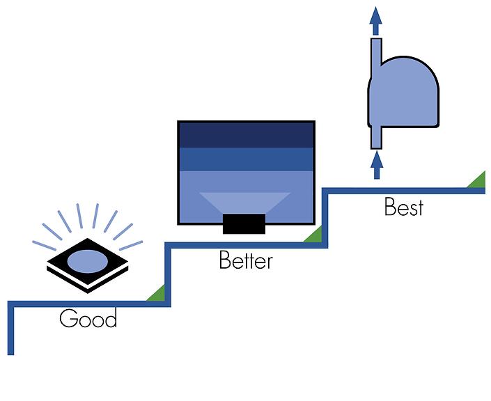 good better best graphic v.2.png
