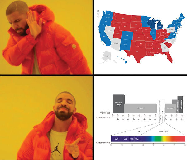 Drake election 2020 meme