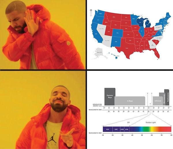 Drake election 2020 meme