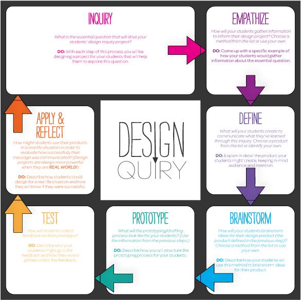 DesignQuiry1