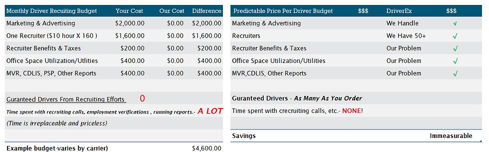 Official Cost Comparison.png