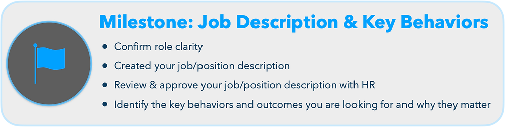 Milestone: Job Description & Key Behaviors   - Confirm role clarity   - Created your job/position description   - Review your job/position description with HR   - Identify the key behaviors and outcomes you are looking for and why they matter