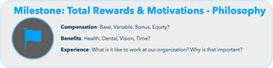 Milestone: Total Rewards & Motivations - Philosophy  Compensation: Base, Variable, Bonus, Equity? Benefits: Health, Dental, Vision, Time?  Experience: What is it like to work at our organization? Why is that important?