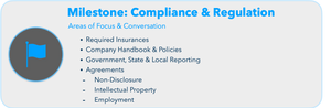 Milestone: Compliance & Regulation -  Areas of Focus & Conversation  Required Insurances  Company Handbook & Policies  Government, State & Local Reporting  Agreements  Non-Disclosure  Intellectual Property  Employment