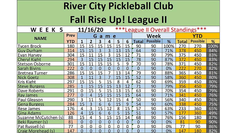11-16 Rise Up League Final.jpg