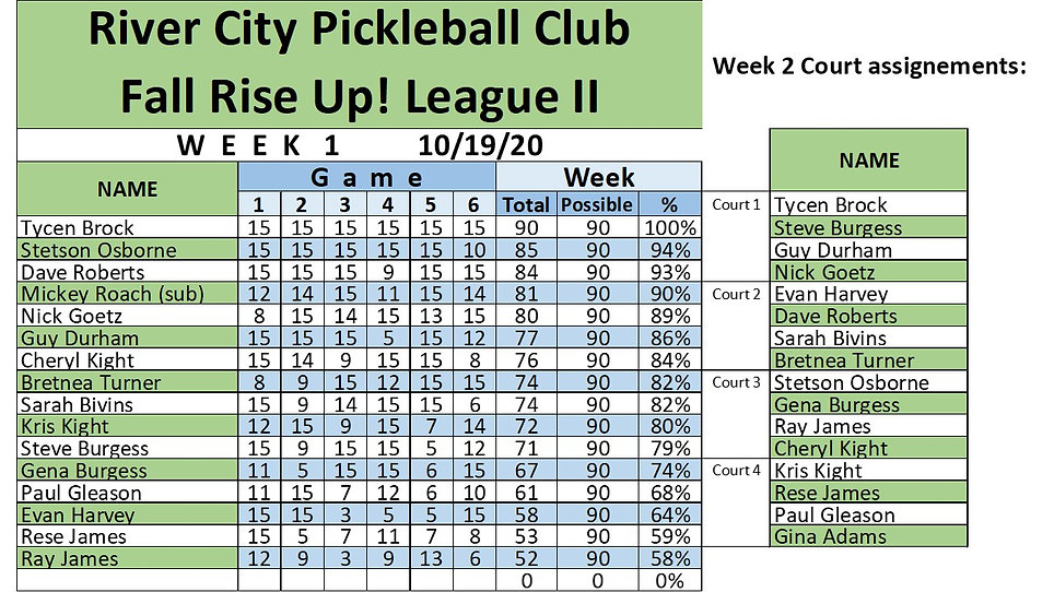 10-19 Rise Up League.jpg