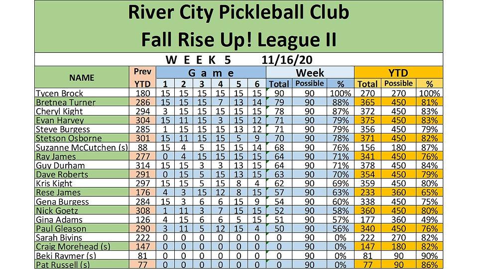 11-16 Rise Up League.jpg