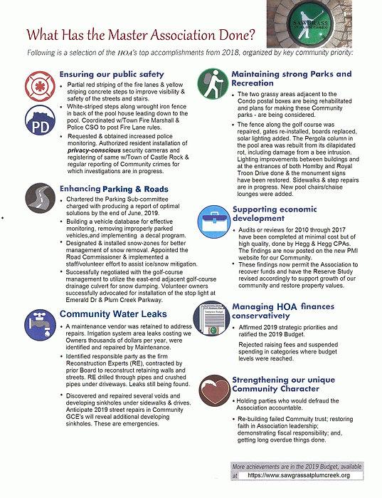 2018 Sawgrass Achievements (1).jpg