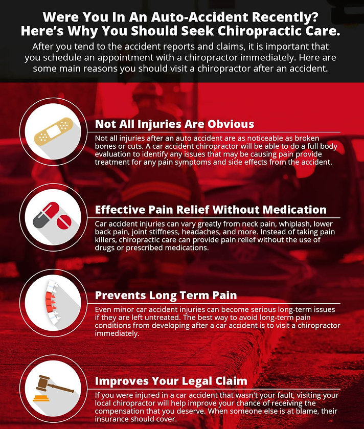 Chiropractic-Care-Infographic_edited.jpg