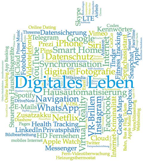Digitales Leben Wortwolke