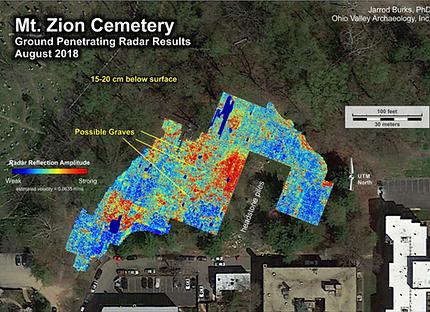Mt Zion Cemetery Ground Penetrating Rada
