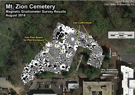 Mt Zion Cemetery Magnetic Gradiometer Su
