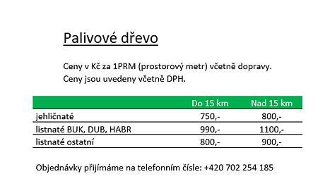 Palivo cena 2021 (a).png