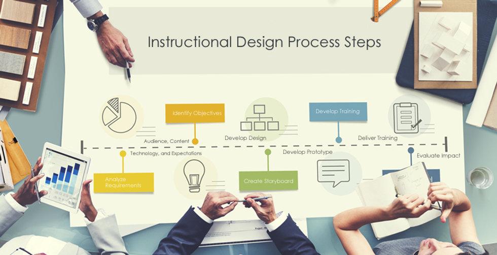 instructional-design-process-step-step-g