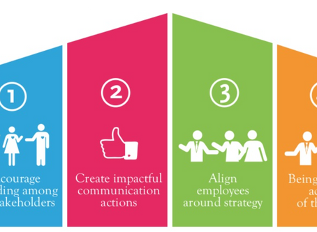 L'Interim Manager Marketing & Communication