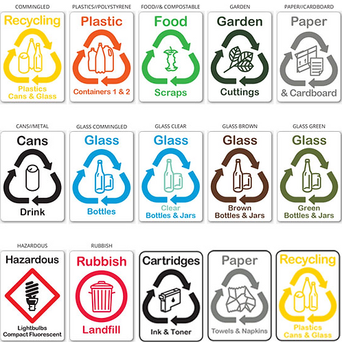 Recycle Bin Labels A4