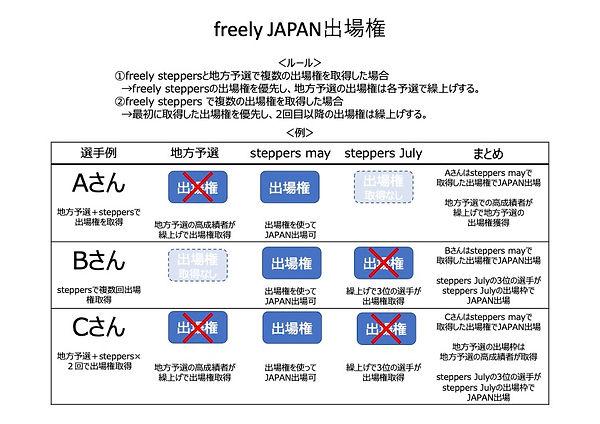 JAPAN出場権.jpg