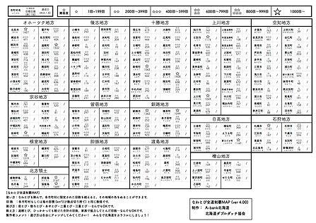 [達人版]なわとび全道制覇MAP ver4.0うら.jpg