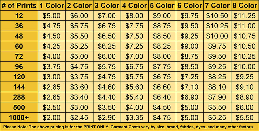 Pricing Sheet