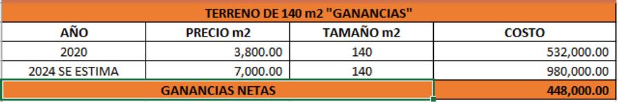 GANACIAS 140 CORRECTAS 2.PNG