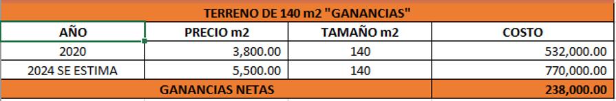 GANACIAS 140 CORRECTAS.PNG